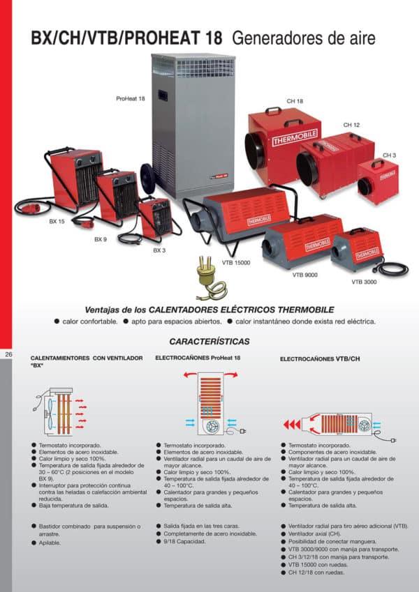 Alquiler de maquinaria y herramientas Madrid - calefactor electrico